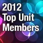 2012 Top Unit Members
